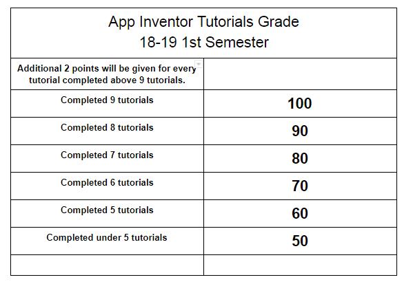 WEB-APP App Inventor – Mrs  Horwitz's Web Site